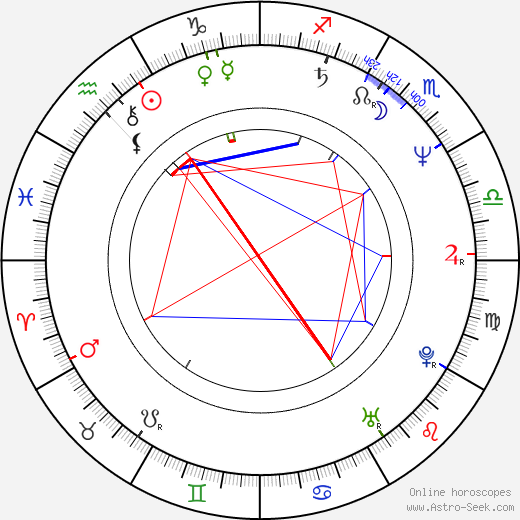 Adrian Edmondson birth chart, Adrian Edmondson astro natal horoscope, astrology