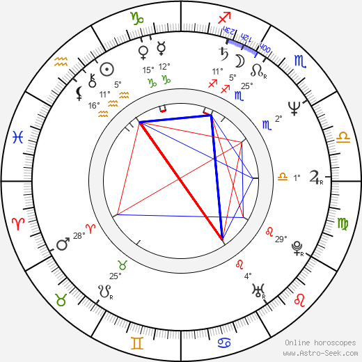 Ben van Berkel birth chart, biography, wikipedia 2019, 2020