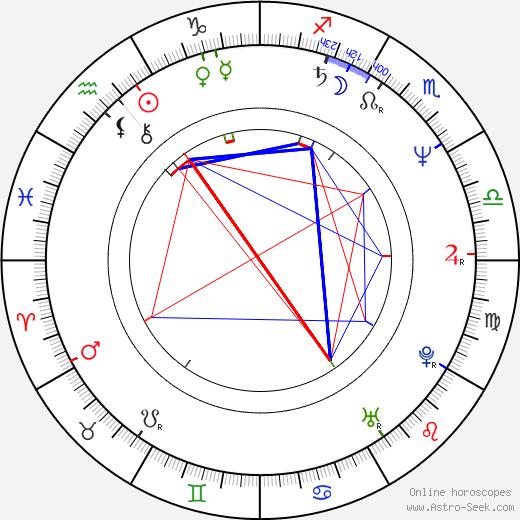 Ben van Berkel astro natal birth chart, Ben van Berkel horoscope, astrology