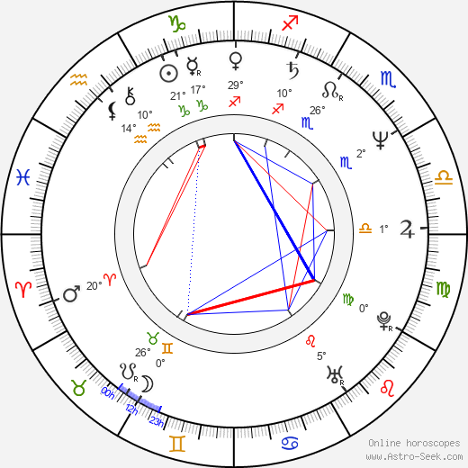 Christian Poveda birth chart, biography, wikipedia 2018, 2019