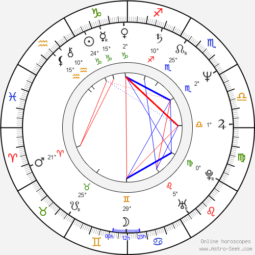Dave Ward birth chart, biography, wikipedia 2020, 2021