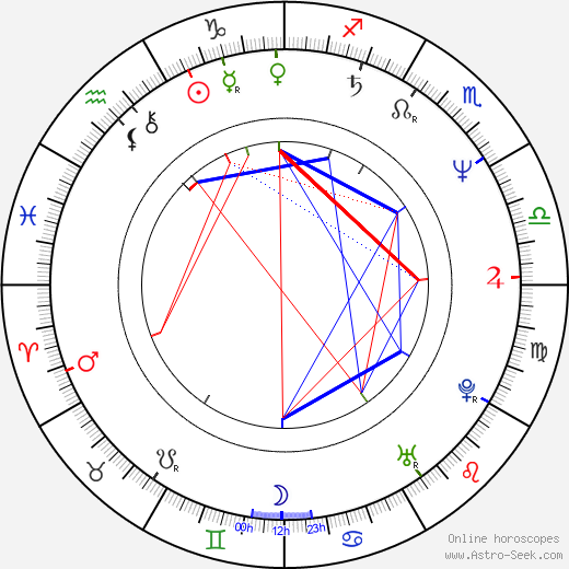 Dave Ward tema natale, oroscopo, Dave Ward oroscopi gratuiti, astrologia