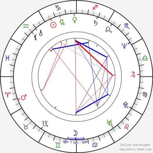 Dave Ward birth chart, Dave Ward astro natal horoscope, astrology