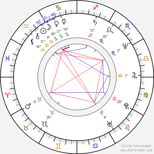 Diane Delano birth chart, biography, wikipedia 2019, 2020