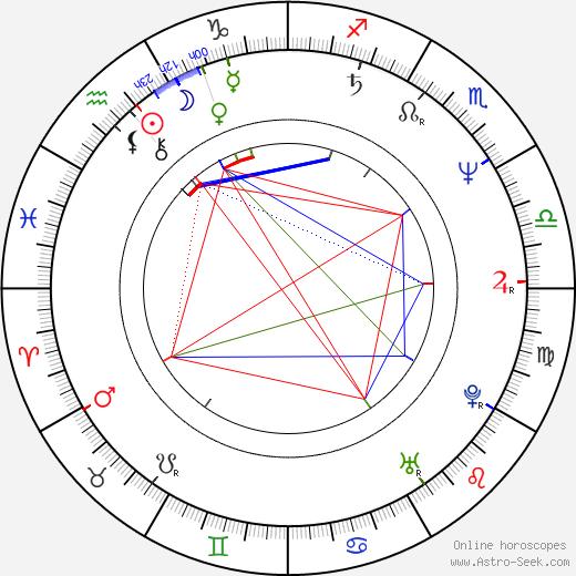 Diane Delano astro natal birth chart, Diane Delano horoscope, astrology