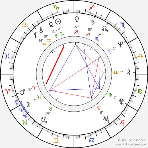 Igor Michalski birth chart, biography, wikipedia 2020, 2021