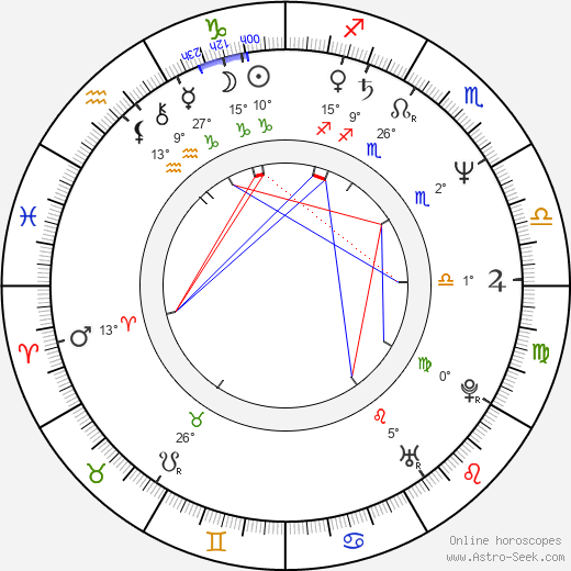 Jingle Ma birth chart, biography, wikipedia 2018, 2019