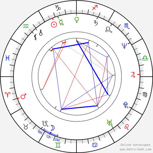 John Lasseter tema natale, oroscopo, John Lasseter oroscopi gratuiti, astrologia