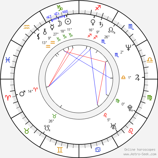 Madolyn Smith Osborne birth chart, biography, wikipedia 2019, 2020
