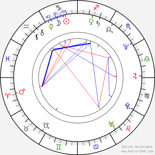 Madolyn Smith Osborne birth chart, Madolyn Smith Osborne astro natal horoscope, astrology