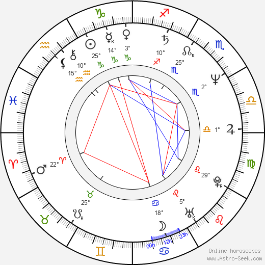 Mario Van Peebles birth chart, biography, wikipedia 2019, 2020