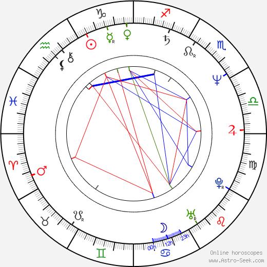 Mario Van Peebles astro natal birth chart, Mario Van Peebles horoscope, astrology