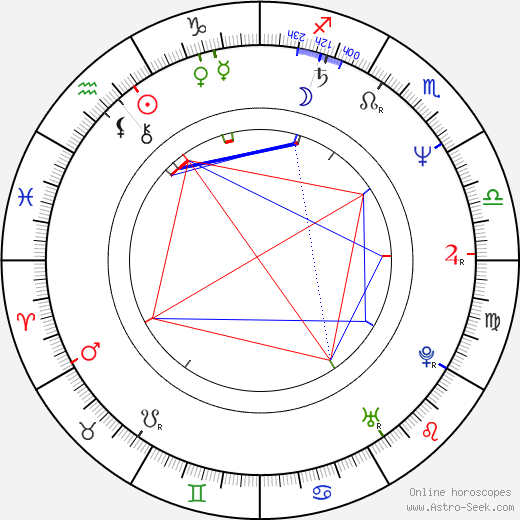 Masamichi Amano birth chart, Masamichi Amano astro natal horoscope, astrology