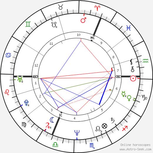 Michel Bacquet tema natale, oroscopo, Michel Bacquet oroscopi gratuiti, astrologia