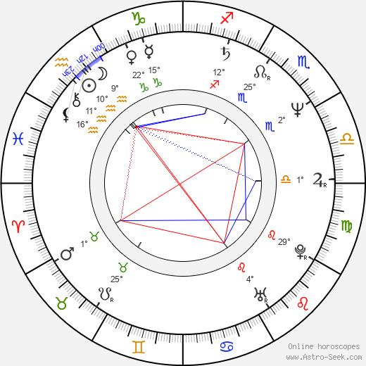 Payne Stewart birth chart, biography, wikipedia 2020, 2021