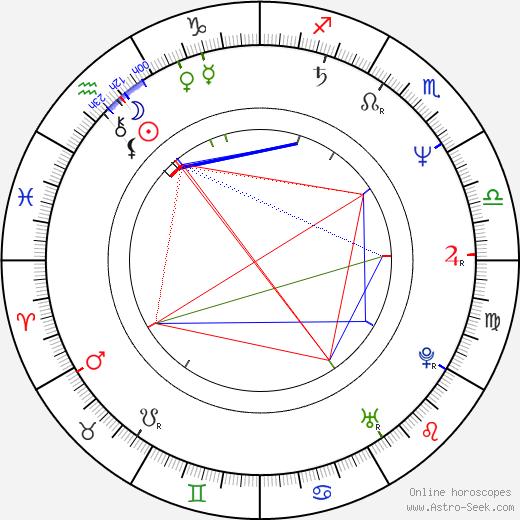 Payne Stewart birth chart, Payne Stewart astro natal horoscope, astrology