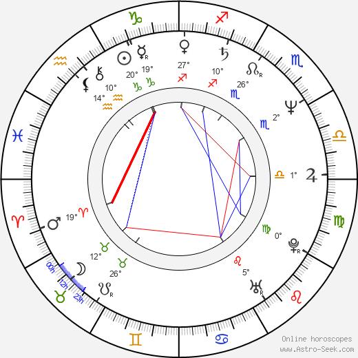 Peter Hardy birth chart, biography, wikipedia 2018, 2019