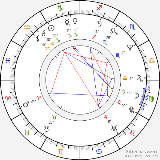Roger Ashton-Griffiths birth chart, biography, wikipedia 2018, 2019
