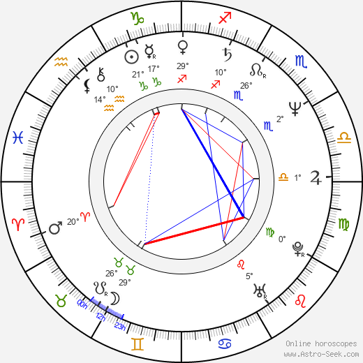 Tarja Siimes birth chart, biography, wikipedia 2018, 2019