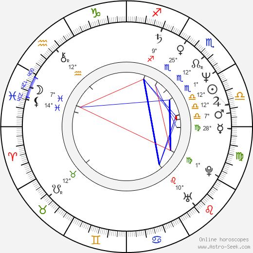 Bernie Mac birth chart, biography, wikipedia 2018, 2019