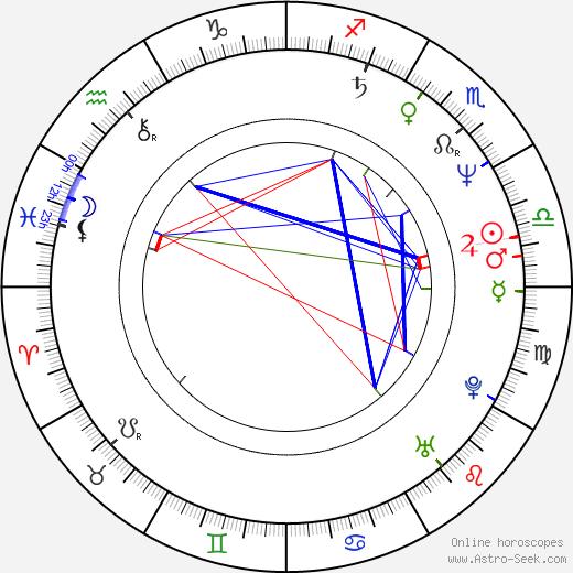 Bernie Mac astro natal birth chart, Bernie Mac horoscope, astrology