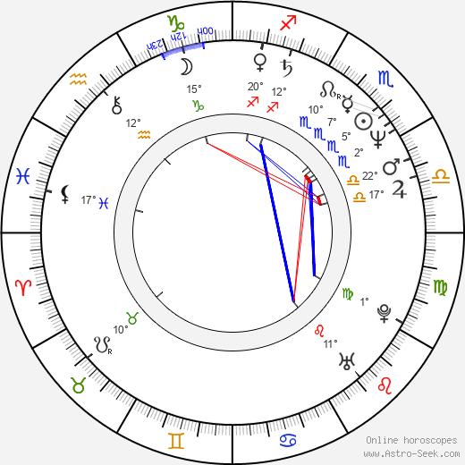 Betsy Aidem birth chart, biography, wikipedia 2020, 2021