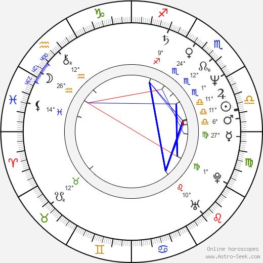 Bill Fagerbakke birth chart, biography, wikipedia 2019, 2020