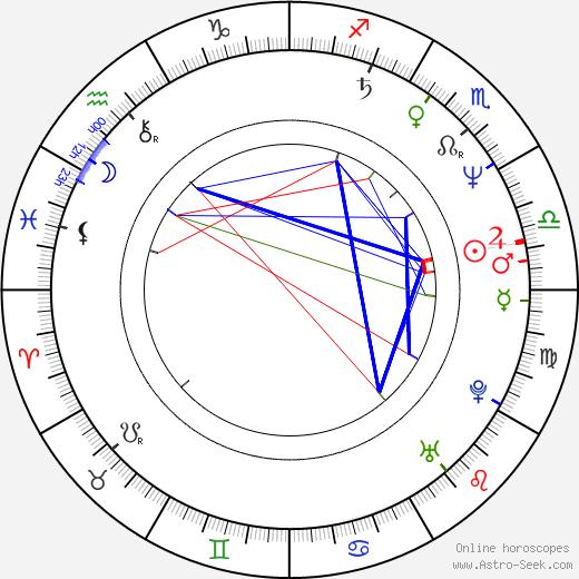 Bill Fagerbakke astro natal birth chart, Bill Fagerbakke horoscope, astrology