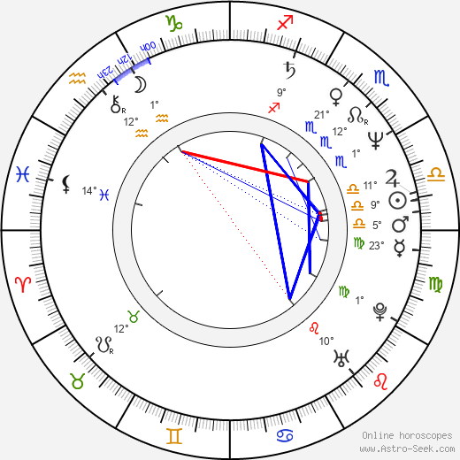 Bruce Allen Dawson birth chart, biography, wikipedia 2020, 2021