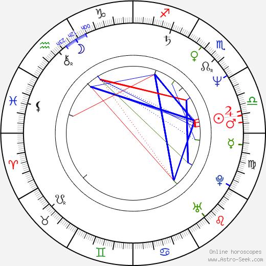 Bruce Allen Dawson birth chart, Bruce Allen Dawson astro natal horoscope, astrology