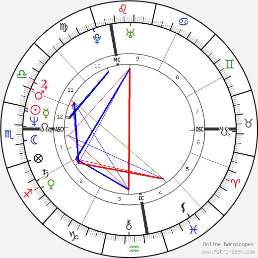 Cheryl Amirault tema natale, oroscopo, Cheryl Amirault oroscopi gratuiti, astrologia