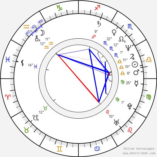 Constantin Chiriac birth chart, biography, wikipedia 2019, 2020