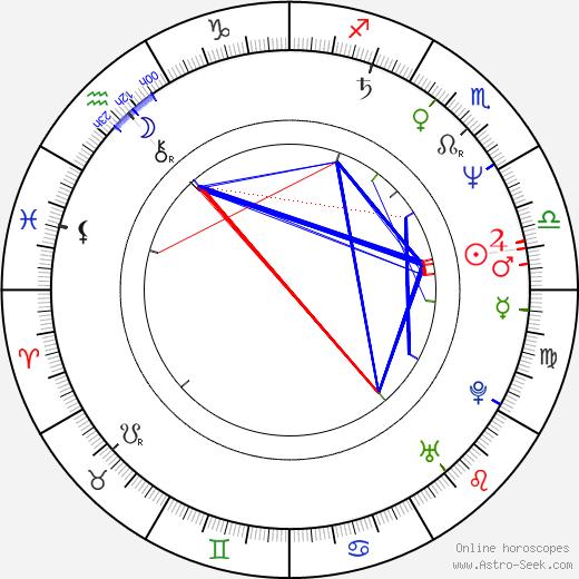 Constantin Chiriac astro natal birth chart, Constantin Chiriac horoscope, astrology