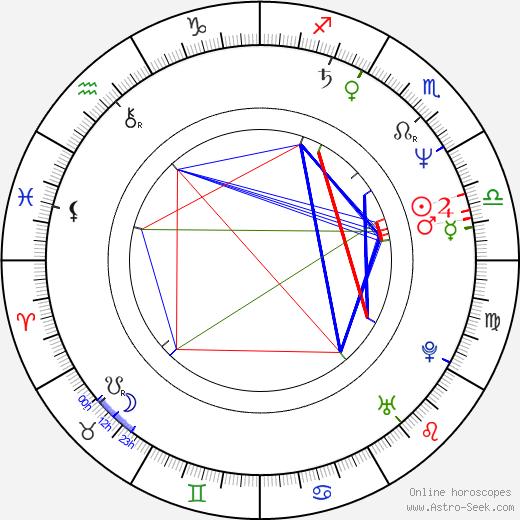 Dawn French astro natal birth chart, Dawn French horoscope, astrology