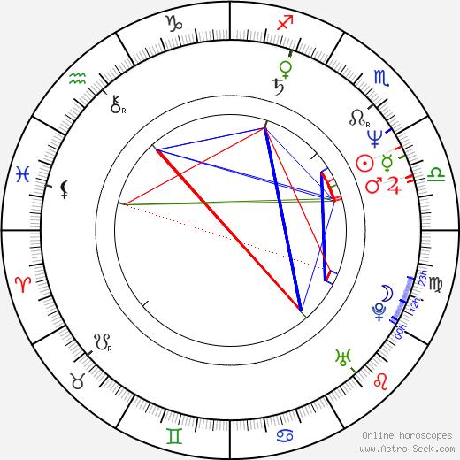 Dorinda Clark-Cole день рождения гороскоп, Dorinda Clark-Cole Натальная карта онлайн