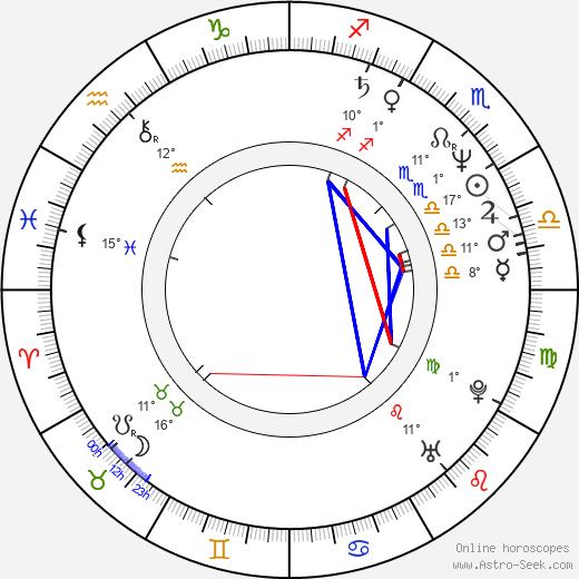Eric Keenleyside birth chart, biography, wikipedia 2019, 2020