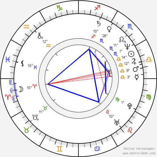 Ewan Stewart birth chart, biography, wikipedia 2019, 2020