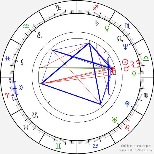 Ewan Stewart birth chart, Ewan Stewart astro natal horoscope, astrology