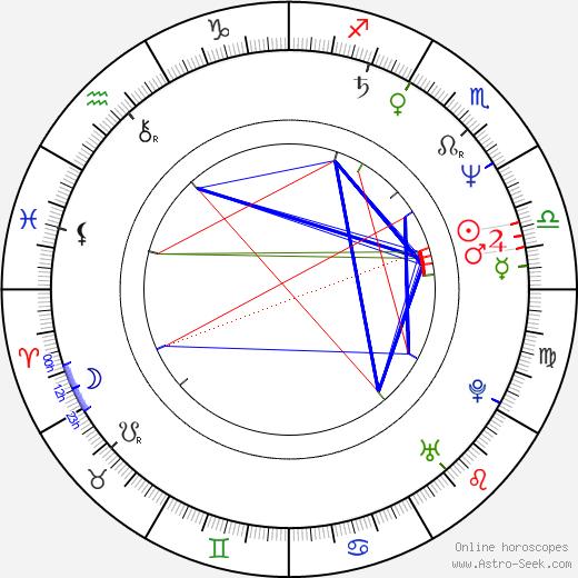 Fina Torres tema natale, oroscopo, Fina Torres oroscopi gratuiti, astrologia