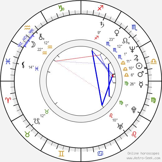 Francesco Marcucci birth chart, biography, wikipedia 2020, 2021