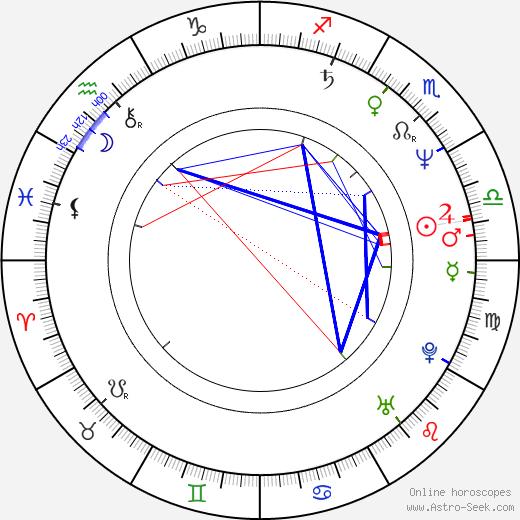 Francesco Marcucci birth chart, Francesco Marcucci astro natal horoscope, astrology