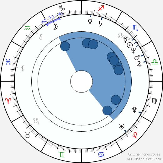 František Černý wikipedia, horoscope, astrology, instagram