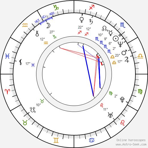Glen MacPherson birth chart, biography, wikipedia 2019, 2020