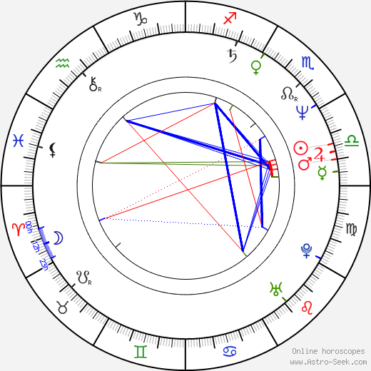 Ini Kamoze birth chart, Ini Kamoze astro natal horoscope, astrology