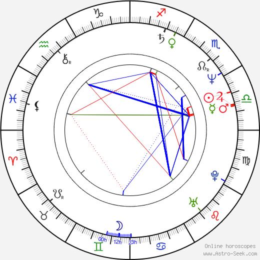 Jaana Kahra astro natal birth chart, Jaana Kahra horoscope, astrology
