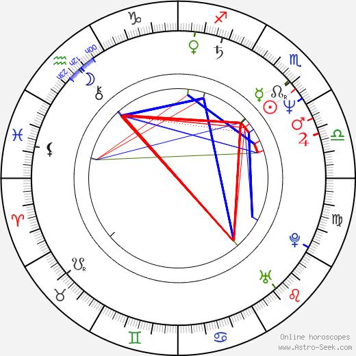 Kevin Pollak astro natal birth chart, Kevin Pollak horoscope, astrology