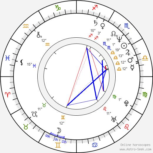 Marc Macaulay birth chart, biography, wikipedia 2020, 2021