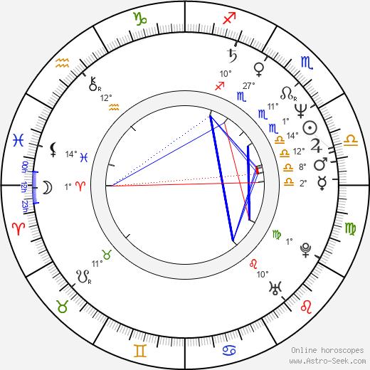 Michael W. Smith birth chart, biography, wikipedia 2019, 2020