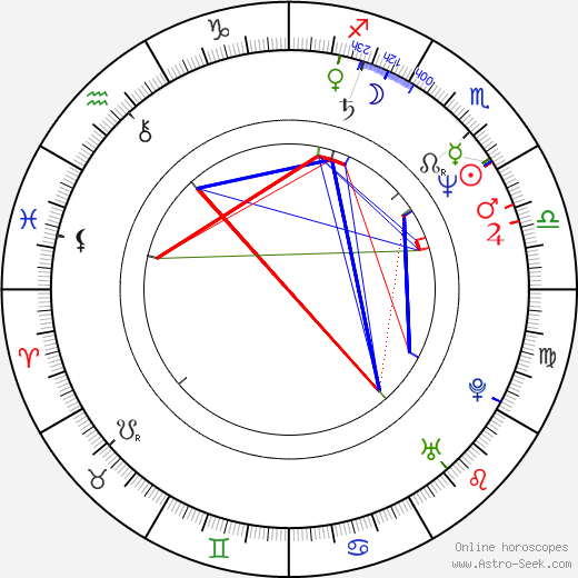 Nancy Cartwright astro natal birth chart, Nancy Cartwright horoscope, astrology