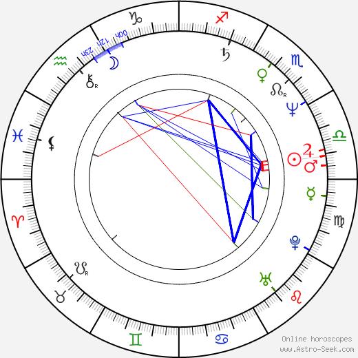 Pálmi Gestsson день рождения гороскоп, Pálmi Gestsson Натальная карта онлайн